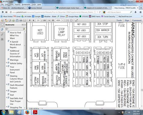 kenworth w900 fuse box free wiring diagrams