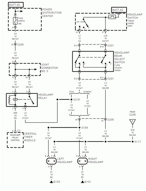 2003 dodge ram headlight wiring wiring diagrams
