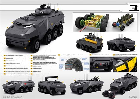 future military vehicles 1000 images about panzer on pinterest scale model