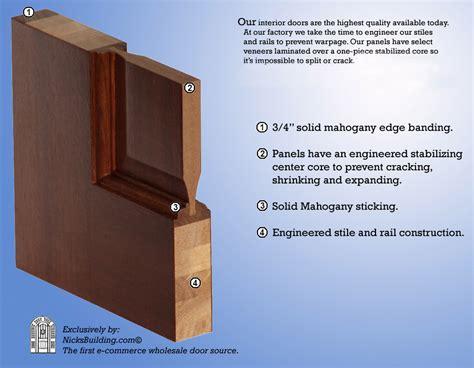 Interior Door Construction Plans To Build Interior Door Construction Pdf Plans
