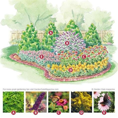 Butterfly Garden Landscape And Design Ideas Pinterest Butterfly Garden Layout