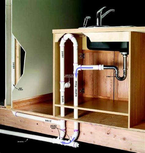 Kitchen Sink Vent Pipe Venting Kitchen Sink Island