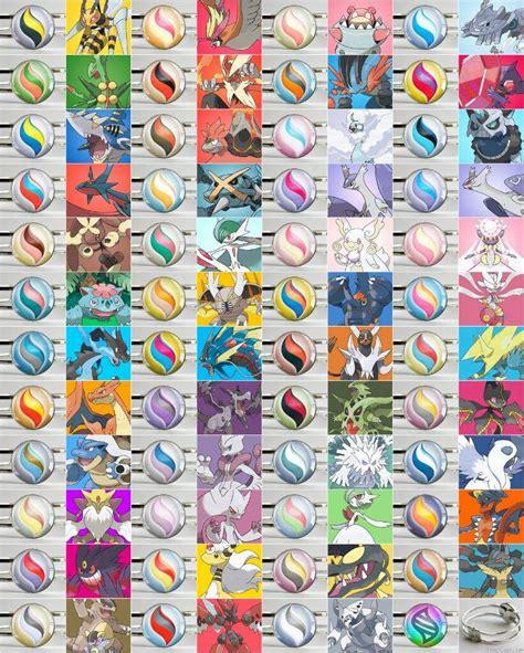 Top 10 Favorite Mega Evolutions   Pokémon Amino