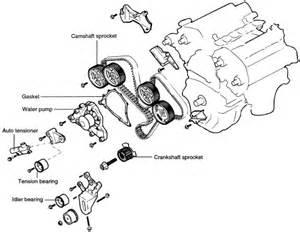 Mg Zr Exhaust System Diagram Hyundai Tucson Exhaust System Diagram Hyundai Free