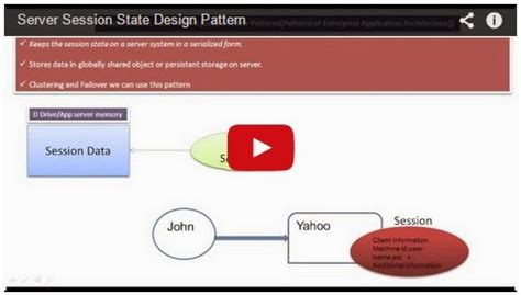 state design pattern youtube java ee server session state design pattern
