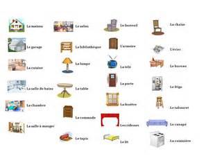 communication fr vocabulaire