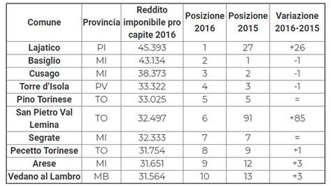 elenco comuni provincia di pavia classifica redditi comuni italiani lombardia al top