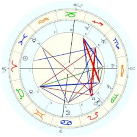 oliver hudson natal chart sarah hudson horoscope for birth date 24 march 1980 born