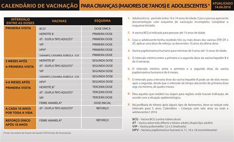 calwndario de vacina carteira de vacinas hospital sabar 225