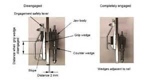 Elevator Safety Brake System Elevator Safety System Electrical Knowhow