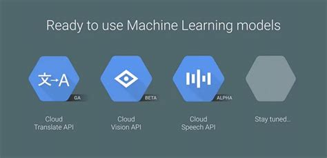 how soasta and google used machine learning to predict google punta sul machine learning ecco la piattaforma