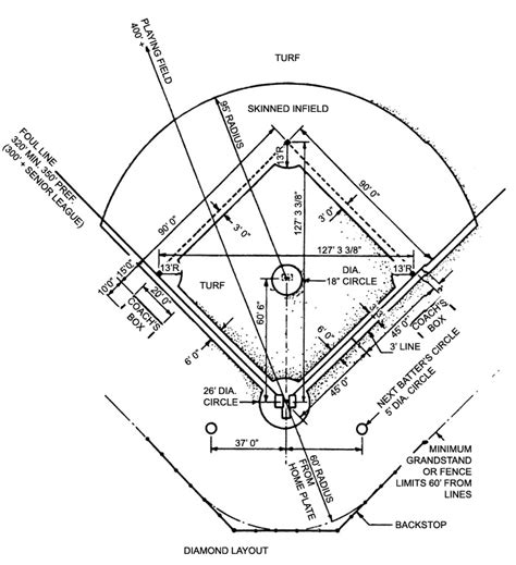 baseball layout with home plate and pitcher s