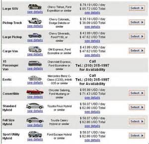 Enterprise Car Rental East Vancouver Enterprise S Expensive Hybrid Rentals Mnn