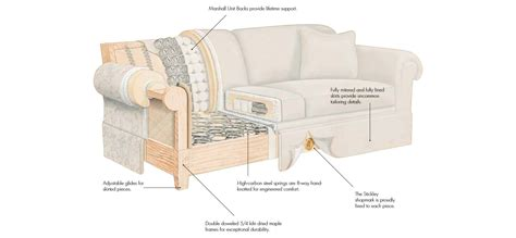 sofa construction stickley sofa construction mjob blog