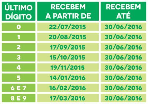 tabela de salario de frentista 2016 sp tabela de salario de frentista 2016