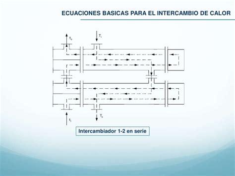 tema 4 procedimiento para calcular el calibre de los tema 4 intercambiadores de calor mejorado
