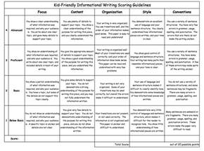 5 Paragraph Essay Rubric 5th Grade by Compare And Contrast Essay Rubric 5th Grade Irubric 5th Grade Compare Contrast Essay Rubric