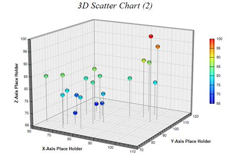 3d graphing 3d scatter chart 2