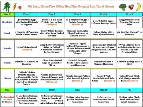 9 day protein diet 440 best meal plans images on atkins diet