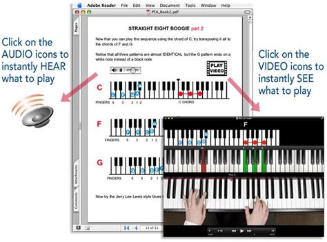 best keyboard to learn piano piano for all lessons review