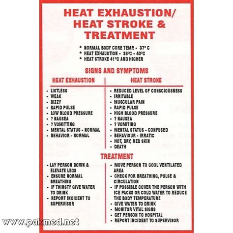 heat stroke aid heat exhaustion treatment quotes