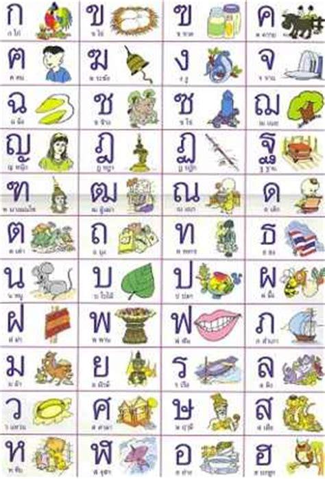 printable thai alphabet flash cards thai alphabet description and sounds thai language hut