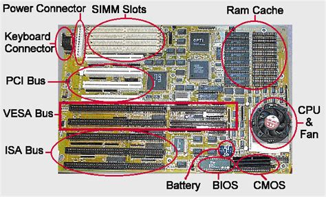 motherboard power supply diagram the motherboard