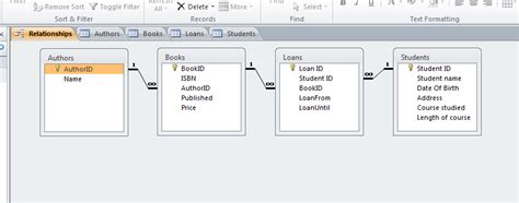 optimizing data storage setting libname options that affect