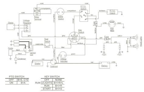 cub cadet wiring diagrams cub cadet 3206 specs wiring diagrams wiring diagram schemes