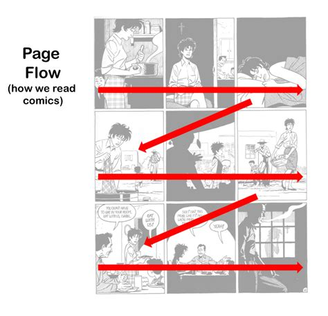 how to read comics architecture of the comics page graphic universe