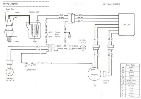 loncin chopper wiring diagram wiring diagram
