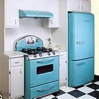 is retro a fit or miss for your kitchen
