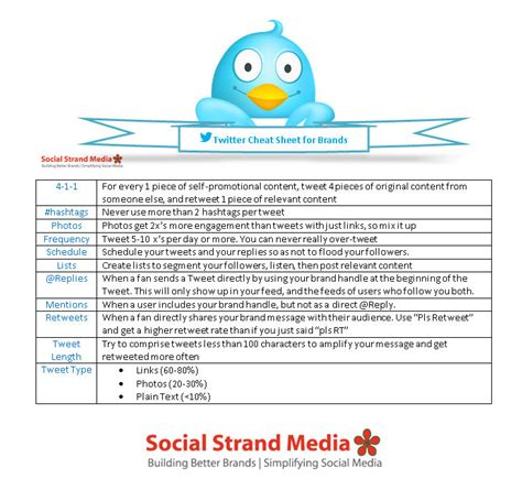 best sheet brands 6 best twitter cheat sheet