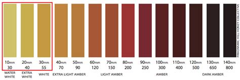 color of honey acacia honey ua global inc