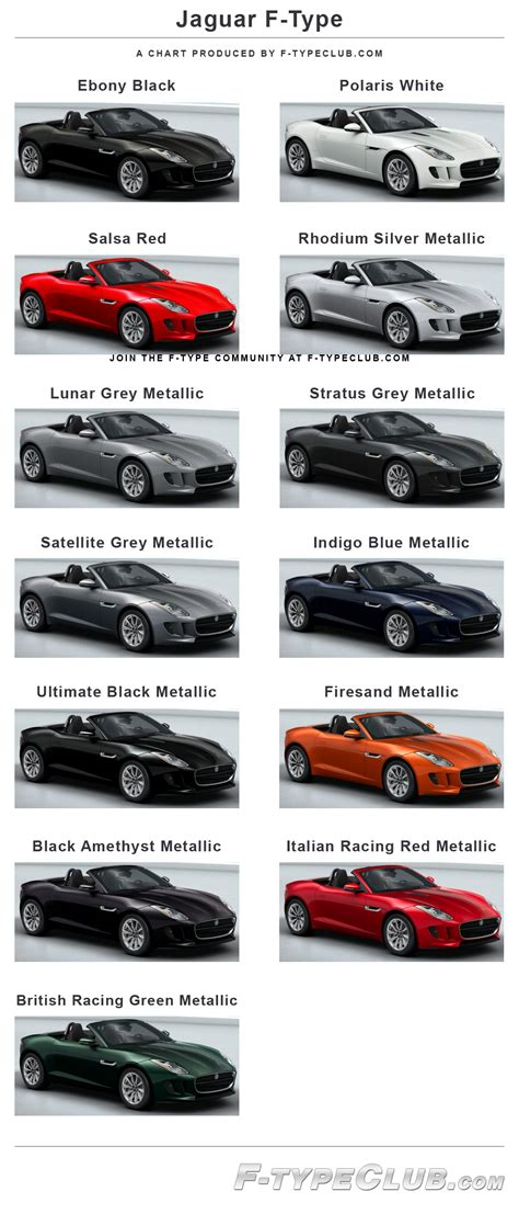 paint colors for jaguar jaguar f type exterior colors jaguar f type forum