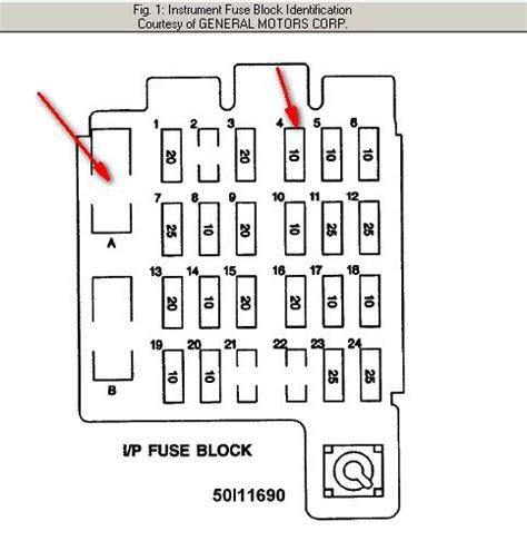 range rover wiring diagram pdf range wiring diagram