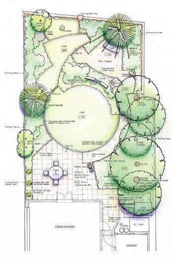 landscape layout rotation 1000 ideas about garden design plans on pinterest