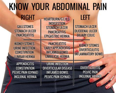 stomach ache your abdominal chart herbs info