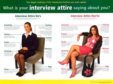 5 Tips On Dressing For A Successful by Attire Poster At Allposters