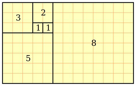fibonacci numbers and the golden section look at her beautiful face golden ratio fibonacci number