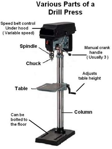 Pedestal Table Parts Drills Making Holes Simple