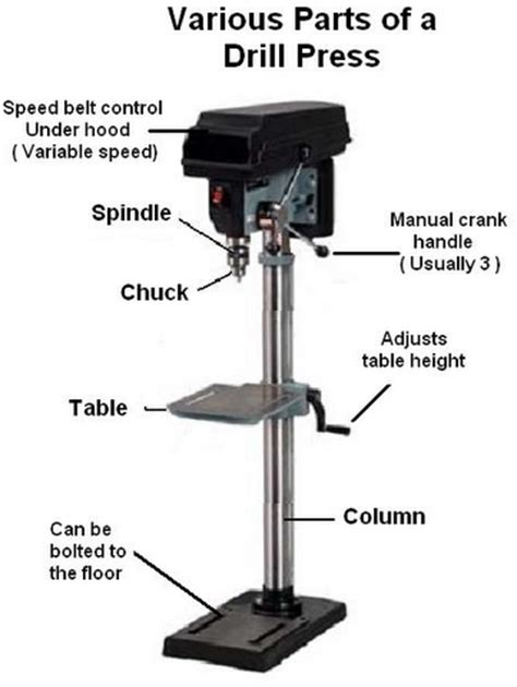 what is drill press swing drills making holes simple