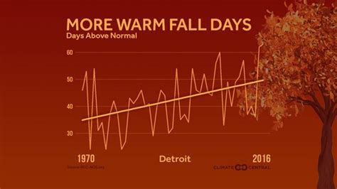 twenty one days of falling in with lupus books metro detroit weather forecast soaking on the way