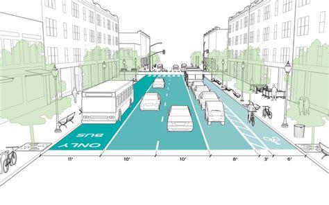geometric design criteria for urban streets urban street design guidelines www imgkid com the
