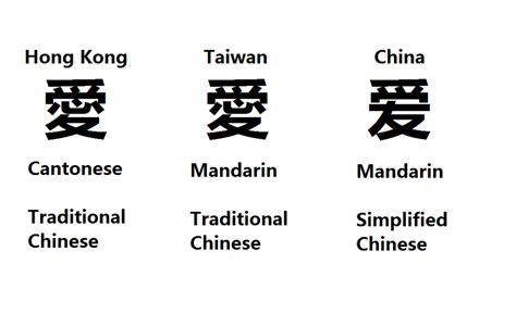 Applied Mandarin Infonesian Inglish mandarin and cantonese simplified and traditional