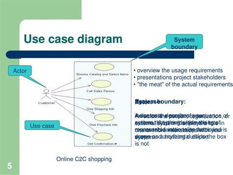 uml tutorial powerpoint use case diagram tutorial ppt ppt use case diagram for