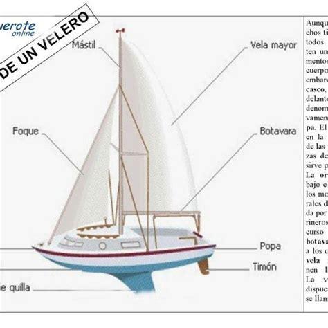 un barco y sus partes el velero y sus partes barcos pinterest veleros