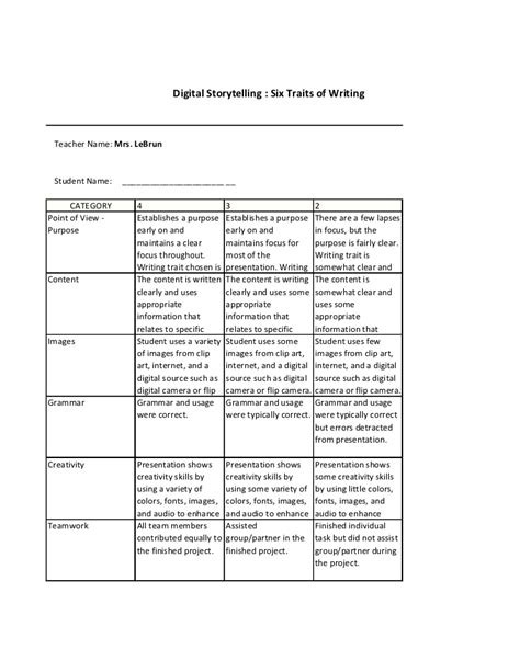 Essay Storytelling by Rubric Digital Story Telling