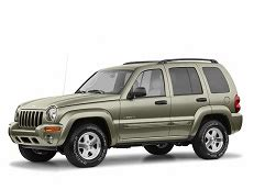 2002 jeep liberty wheel size jeep liberty 2006 wheel tire sizes pcd offset and