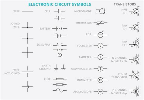 electronic circuit symbol vectors free vector